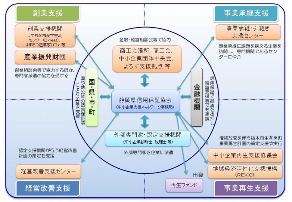 20210401 【図】他機関との連携について